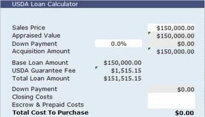 New changes to usda home loan program vitek mortgage group blog.